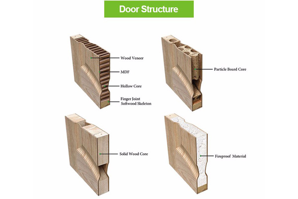 Fire rated wooden doors made in Turkey 1