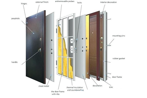 Sound proof Acoustic insulated hotel doors made in Turkey 1