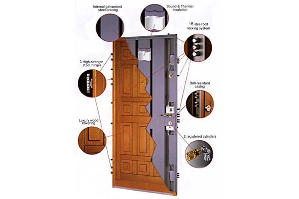 Steel doors made in Turkey 6
